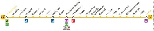 Plan du métro de Barcelone pour aller à la plage